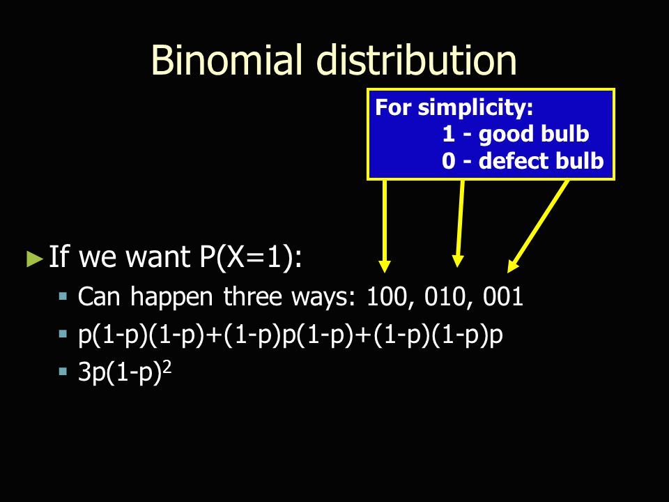 Binomial distribution ► If we want P(X=1):  Can happen three ways: 100, 010, 001  p(1-p)(1-p)+(1-p)p(1-p)+(1-p)(1-p)p  3p(1-p) 2 For simplicity: 1