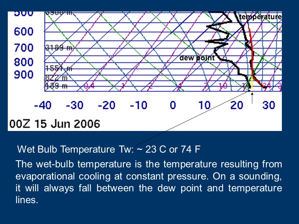 Wet Bulb Temperature Tw: ~ 23 C or 74 F The wet-bulb temperature is the temperature resulting from evaporational cooling at constant pressure.