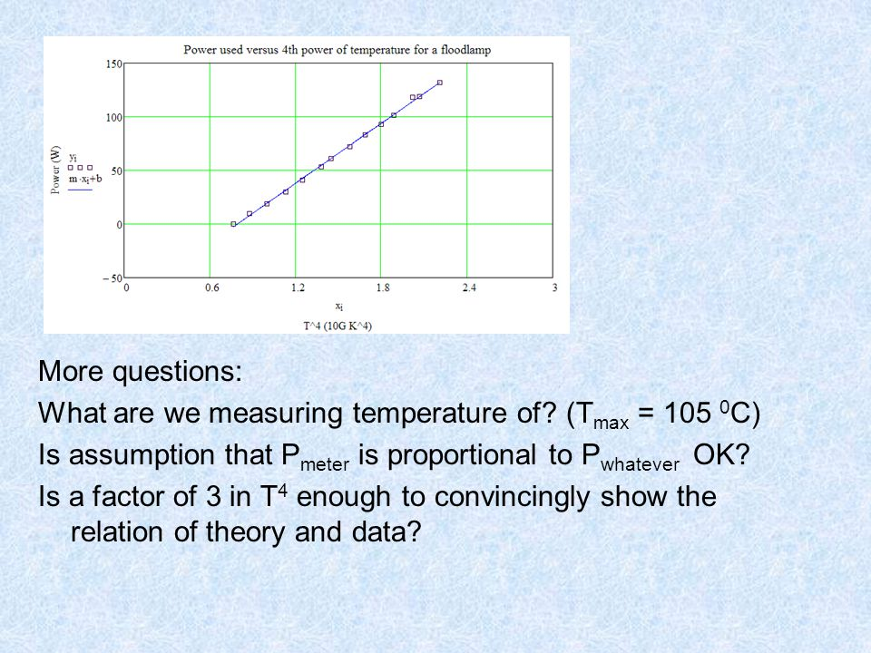 More questions: What are we measuring temperature of.