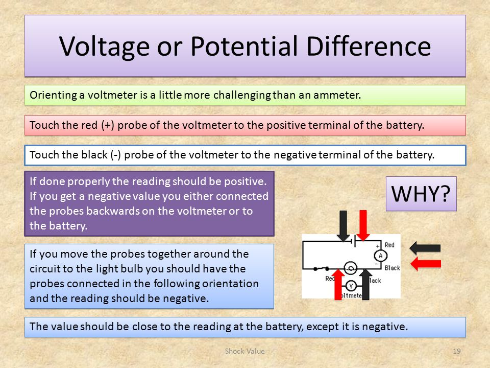 Voltage or Potential Difference Shock Value19 Touch the red (+) probe of the voltmeter to the positive terminal of the battery.