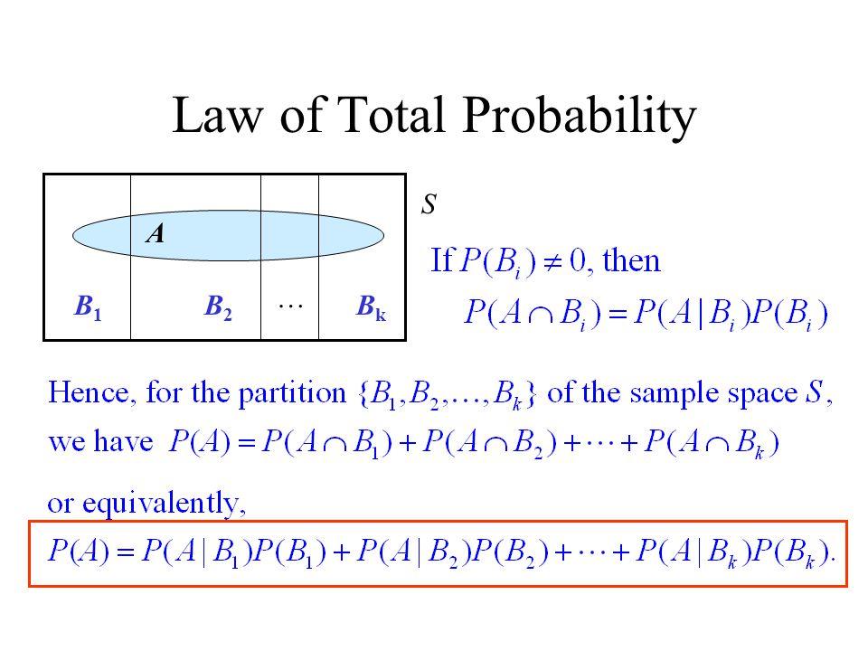 Total Probability B1B1 B2B2 B3B3 P(A|B1)P(B1)P(A|B1)P(B1) P(A|B2)P(B2)P(A|B2)P(B2) P(A|B3)P(B3)P(A|B3)P(B3)