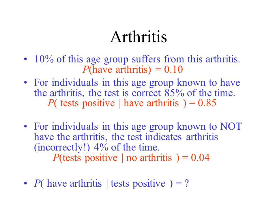 Has arthritis No arthritis positive negative positive negative 0.1 0.9 0.04 0.85