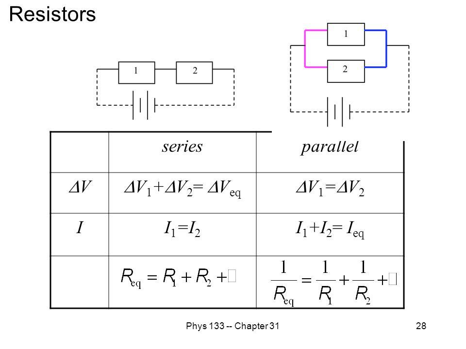 Phys 133 -- Chapter 3128 seriesparallel VV  V 1 +  V 2 =  V eq V1=V2V1=V2 II 1 =I 2 I 1 +I 2 = I eq Resistors