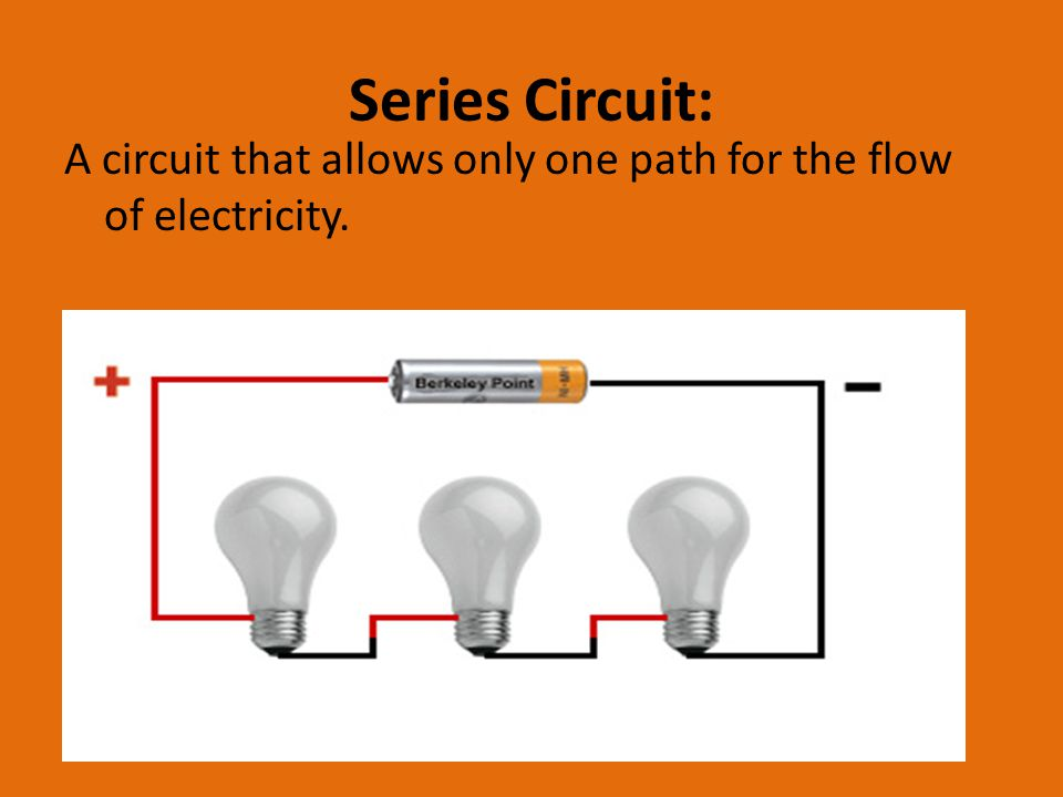 Series Circuit: A circuit that allows only one path for the flow of electricity.