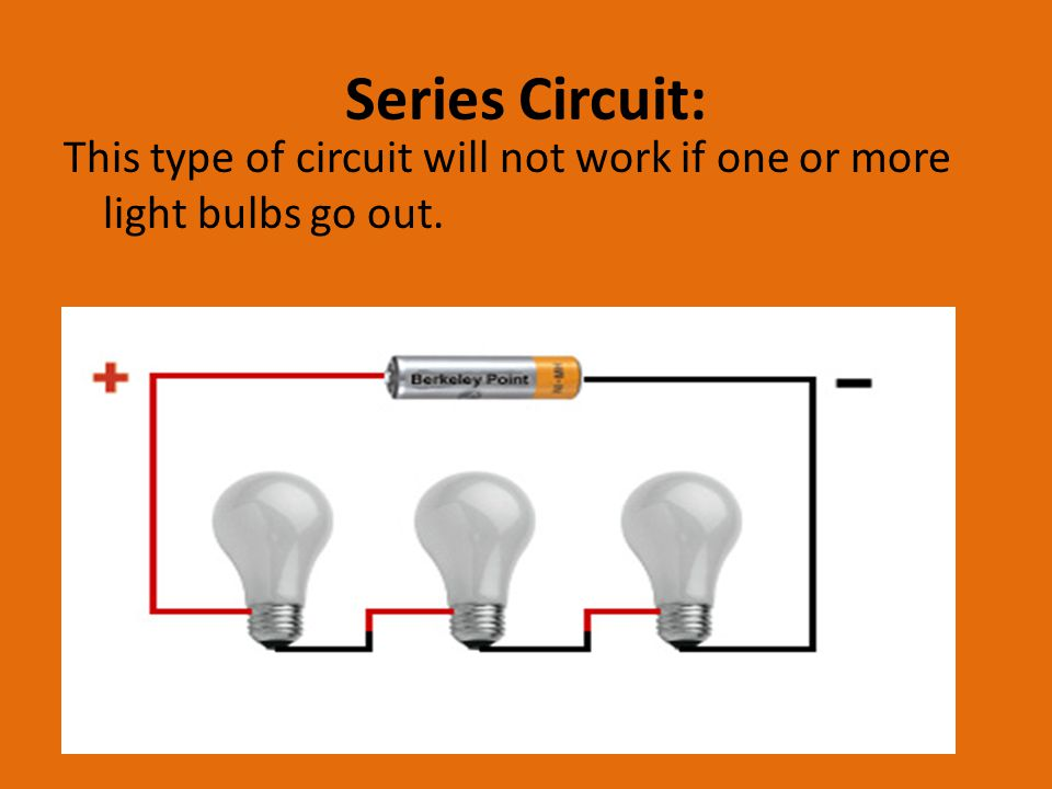 Series Circuit: This type of circuit will not work if one or more light bulbs go out.