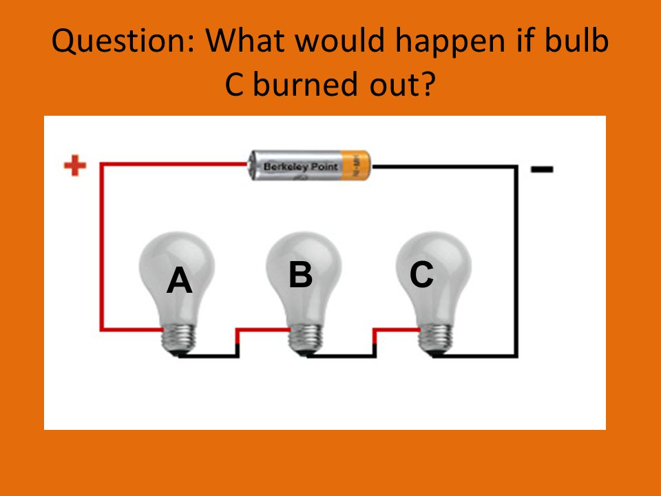 Question: What would happen if bulb C burned out A BC