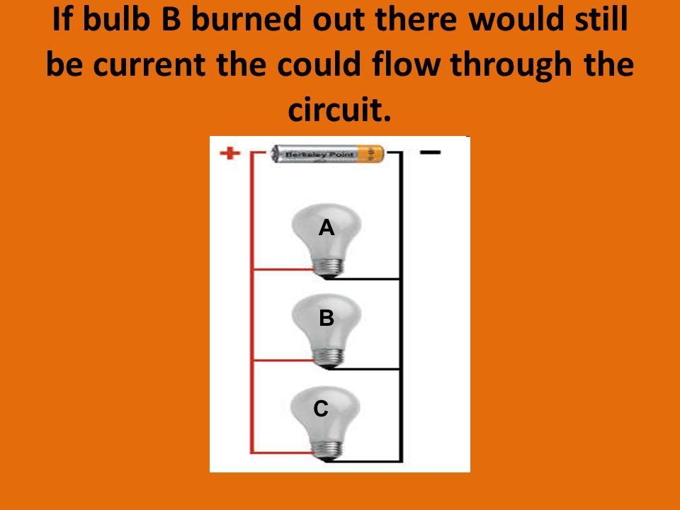 If bulb B burned out there would still be current the could flow through the circuit. A B C