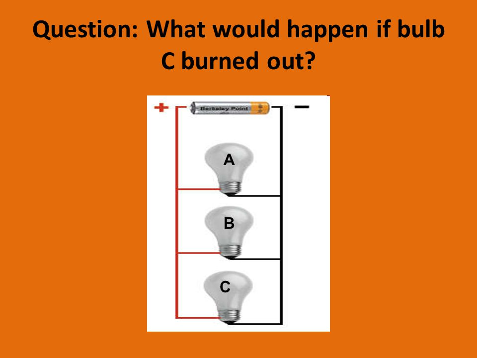 Question: What would happen if bulb C burned out A B C