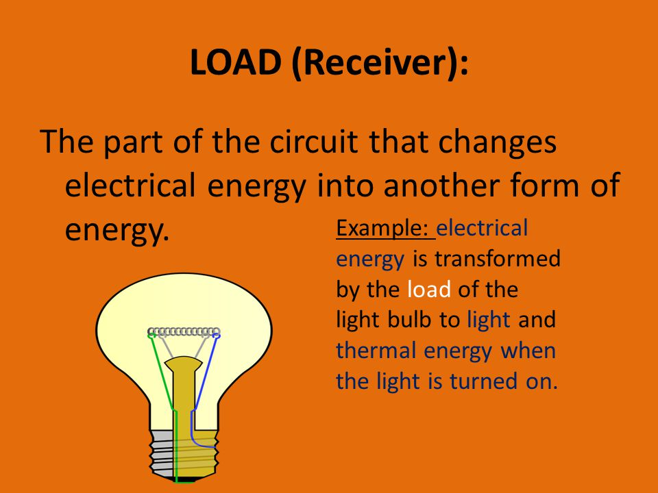 LOAD (Receiver): The part of the circuit that changes electrical energy into another form of energy.