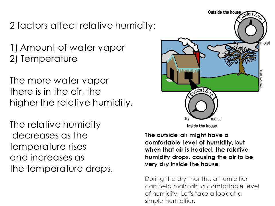 2 factors affect relative humidity: 1)Amount of water vapor 2) Temperature The more water vapor there is in the air, the higher the relative humidity.