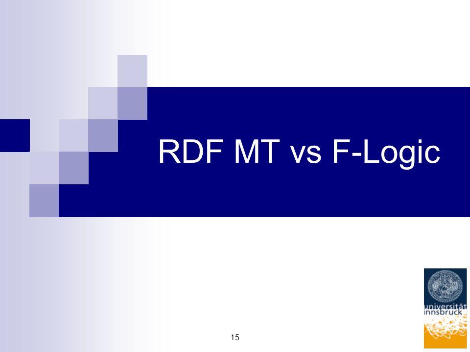 15 RDF MT vs F-Logic