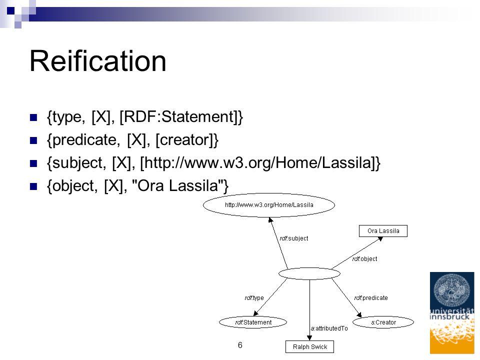 6 Reification {type, [X], [RDF:Statement]} {predicate, [X], [creator]} {subject, [X], [http://www.w3.org/Home/Lassila]} {object, [X], Ora Lassila }
