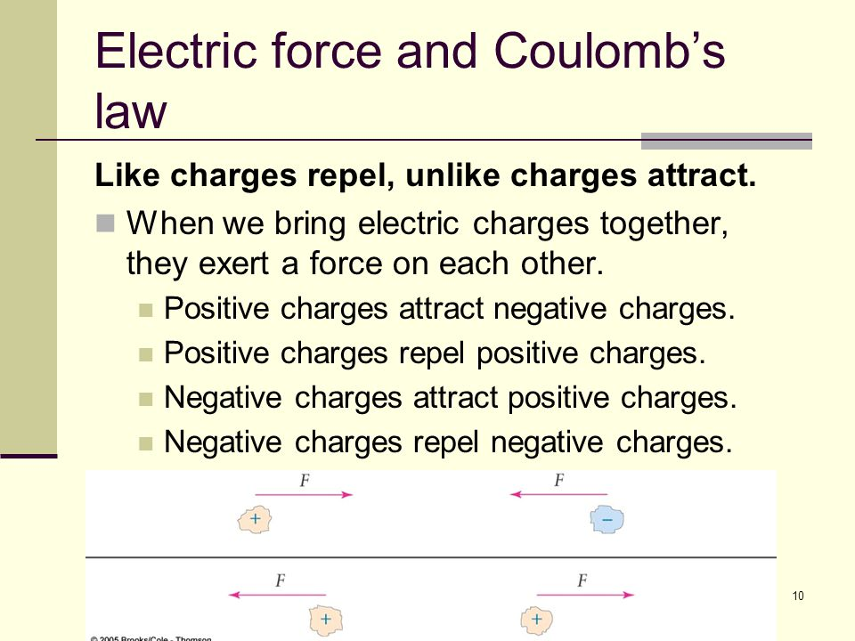 10 Electric force and Coulomb's law Like charges repel, unlike charges attract. When we bring electric charges together, they exert a force on each ot