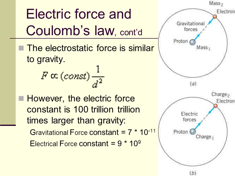 14 Electric force and Coulomb's law, cont'd The electrostatic force is similar to gravity. However, the electric force constant is 100 trillion trilli