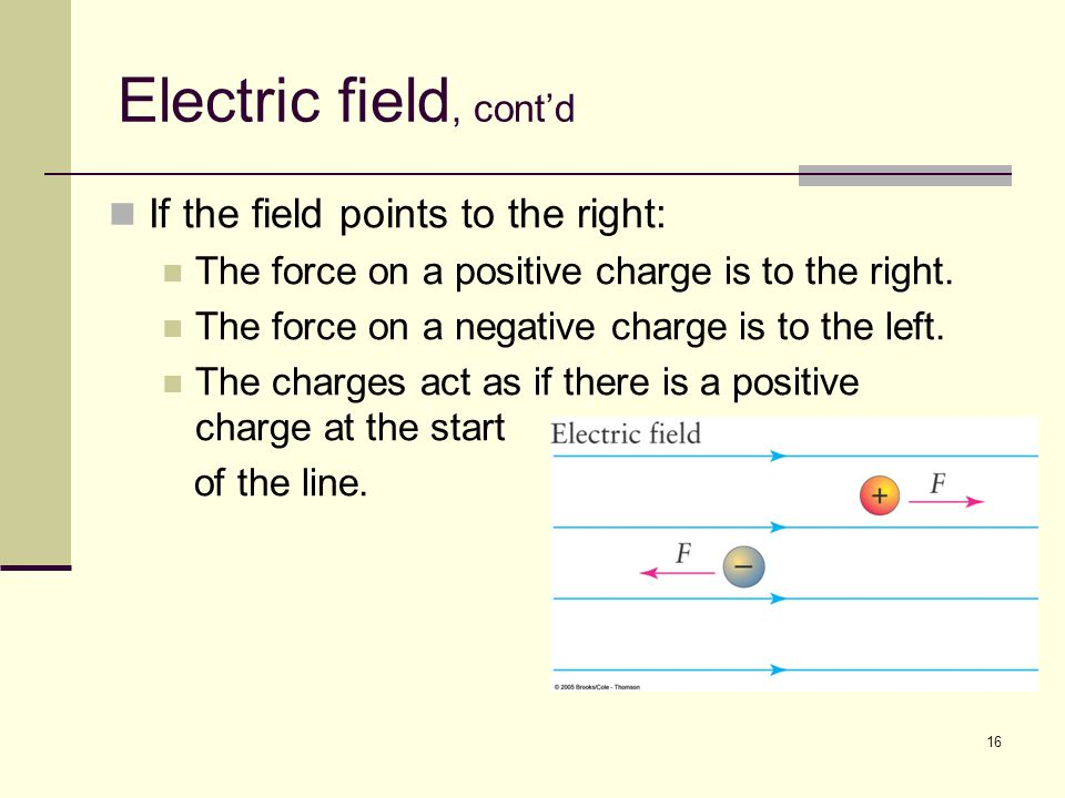 16 Electric field, cont'd If the field points to the right: The force on a positive charge is to the right. The force on a negative charge is to the l