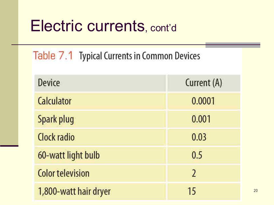 20 Electric currents, cont'd