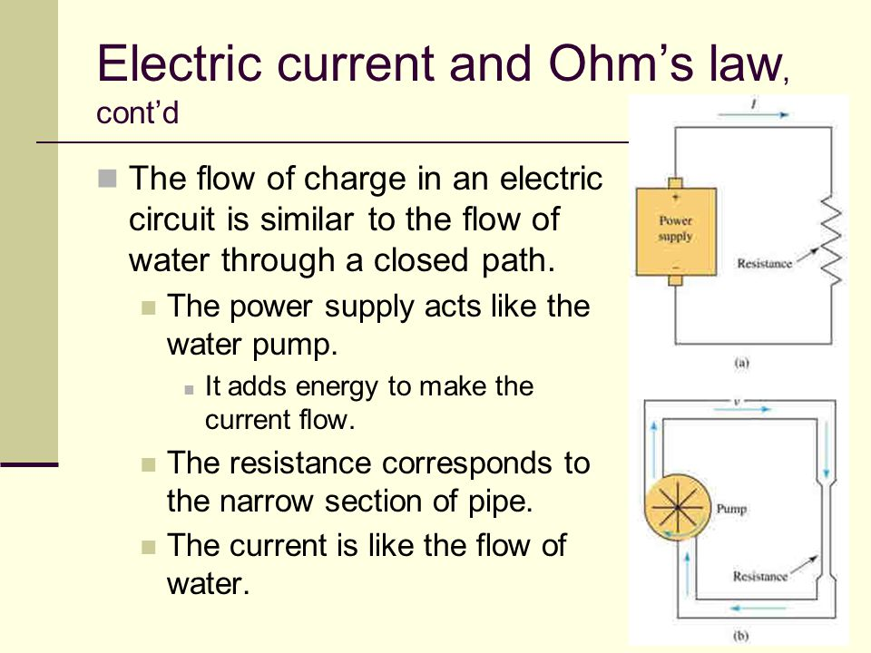 28 Electric current and Ohm's law, cont'd The flow of charge in an electric circuit is similar to the flow of water through a closed path. The power s