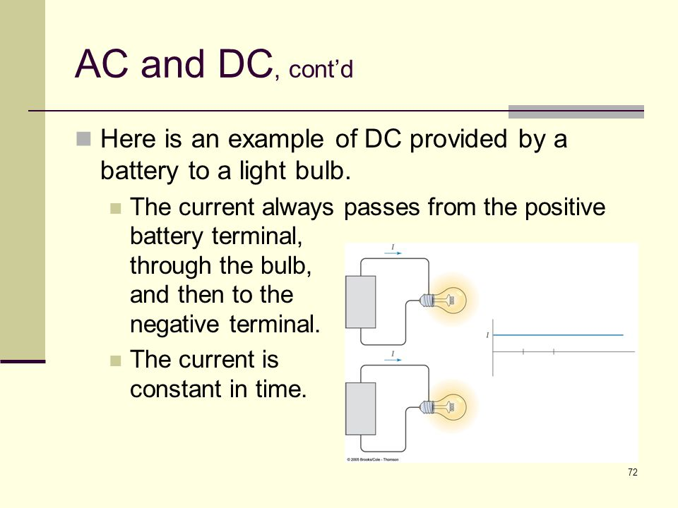 72 AC and DC, cont'd Here is an example of DC provided by a battery to a light bulb. The current always passes from the positive battery terminal, thr