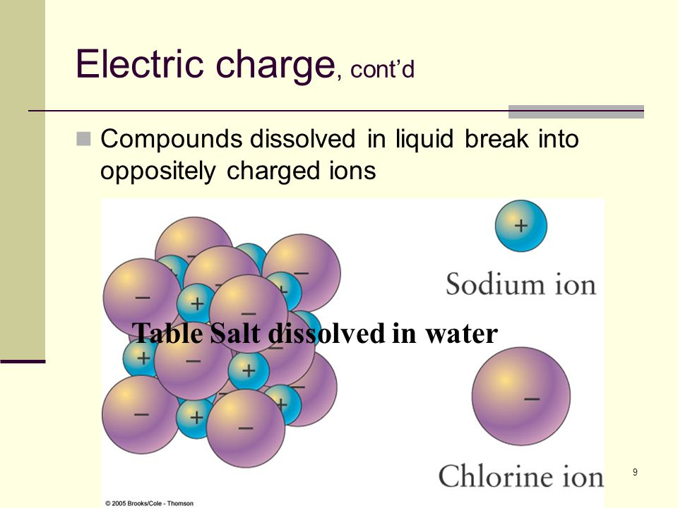 9 Electric charge, cont'd Compounds dissolved in liquid break into oppositely charged ions Table Salt dissolved in water