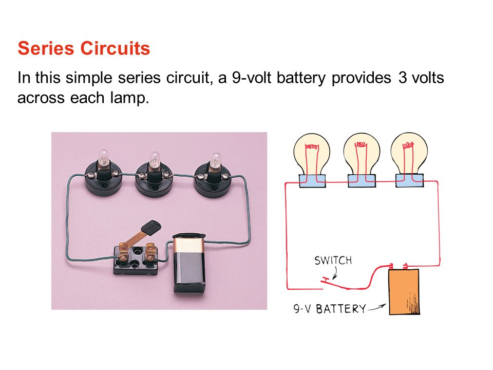 In this simple series circuit, a 9-volt battery provides 3 volts across each lamp. Series Circuits