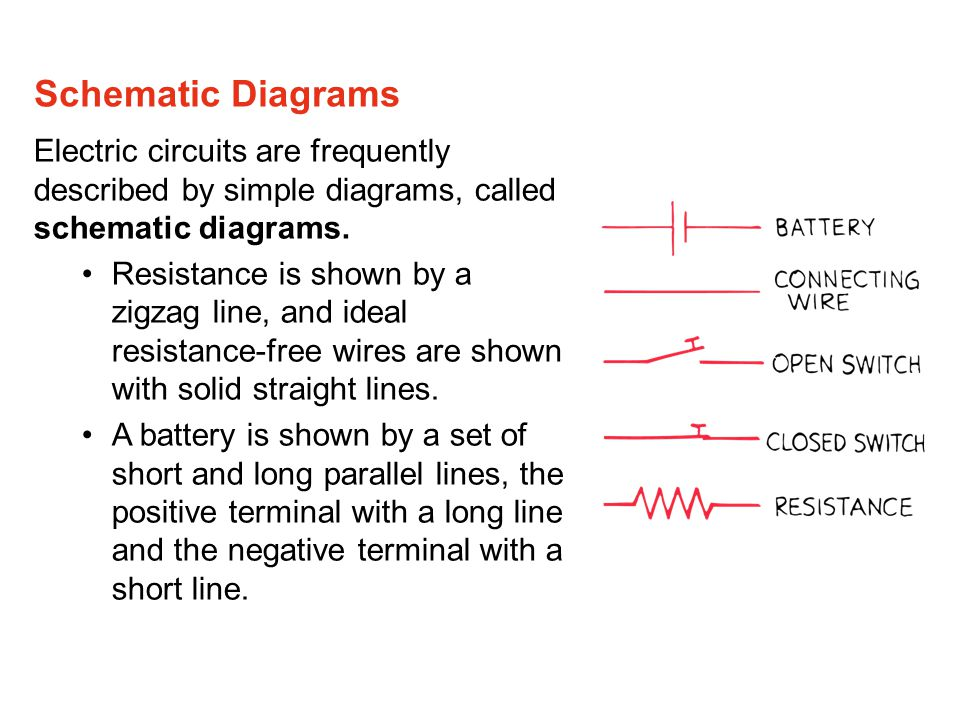 Electric circuits are frequently described by simple diagrams, called schematic diagrams. Resistance is shown by a zigzag line, and ideal resistance-f