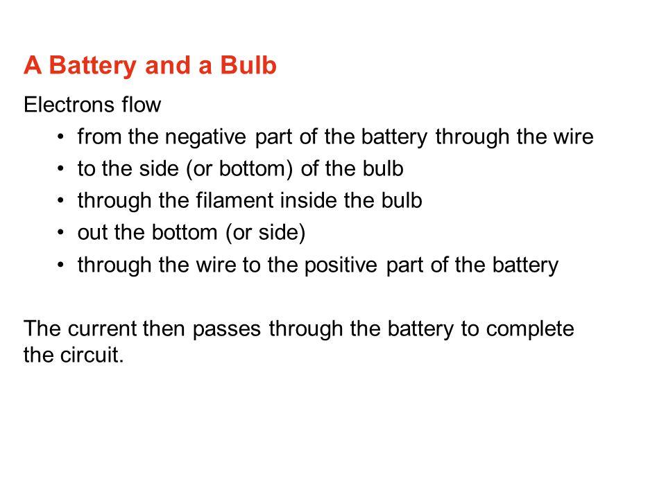 a.Unsuccessful ways to light a bulb. b.Successful ways to light a bulb. A Battery and a Bulb