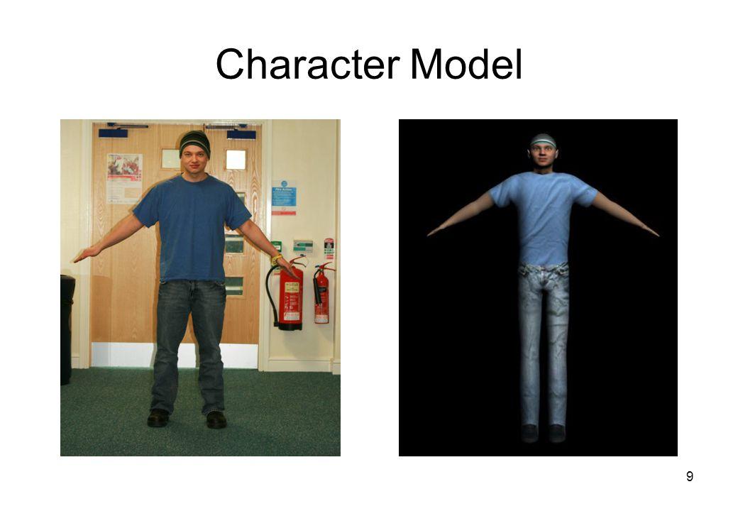 9 Character Model