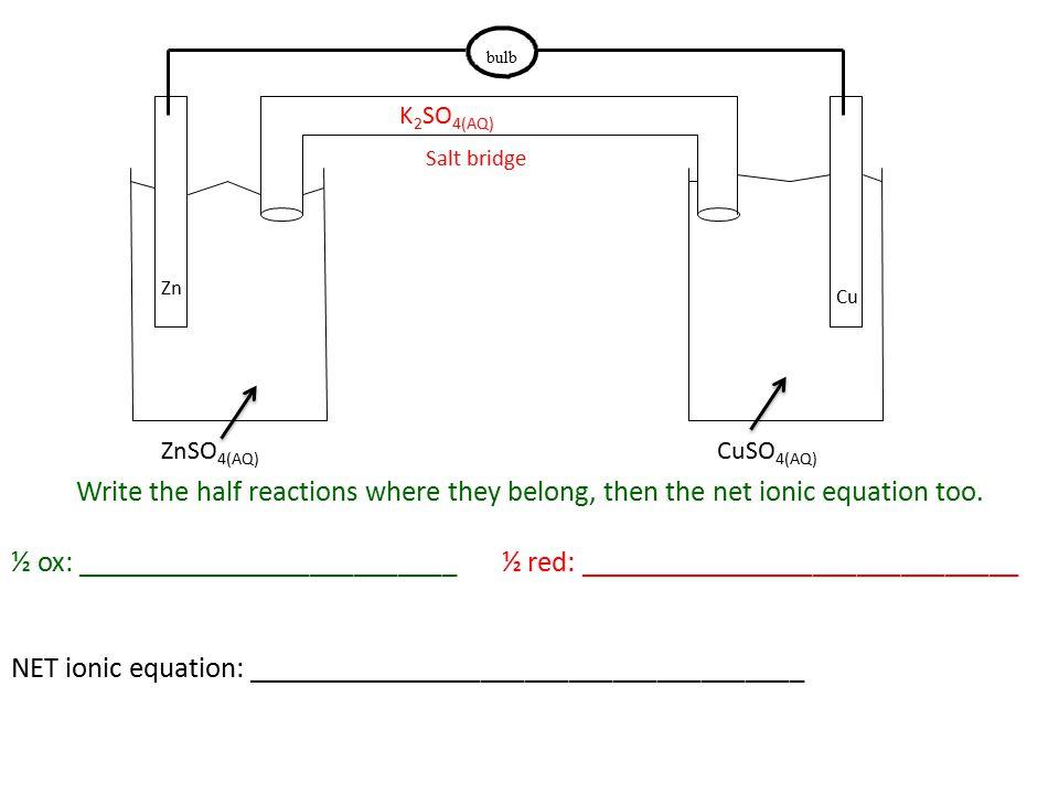 bulb ZnSO 4(AQ) CuSO 4(AQ) Zn Cu Salt bridge K 2 SO 4(AQ) Write the half reactions where they belong, then the net ionic equation too.