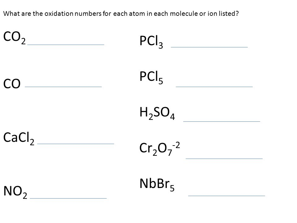 What are the oxidation numbers for each atom in each molecule or ion listed.