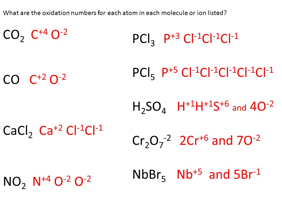 What are the oxidation numbers for each atom in each molecule or ion listed? CO 2 C +4 O -2 CO C +2 O -2 CaCl 2 Ca +2 Cl -1 Cl -1 NO 2 N +4 O -2 O -2