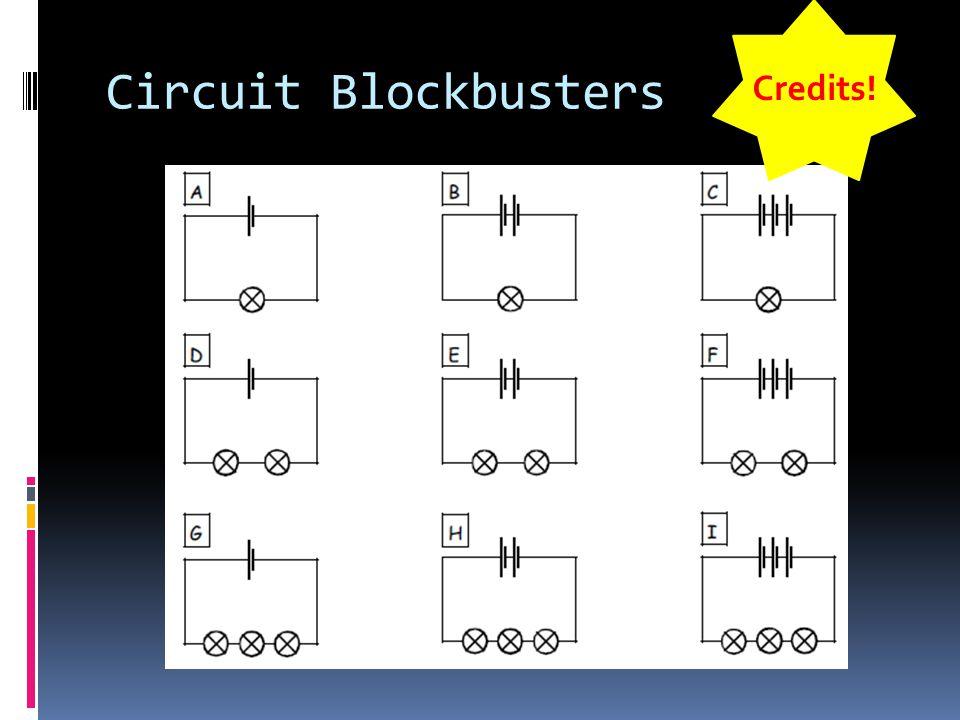 Circuit Blockbusters Credits!