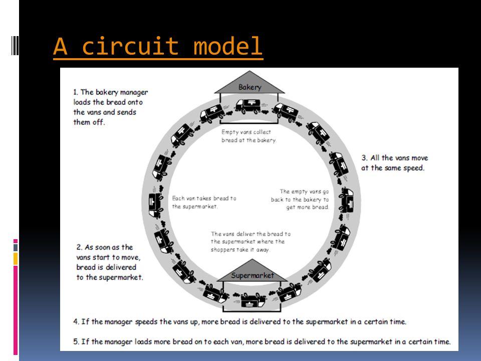 A circuit model