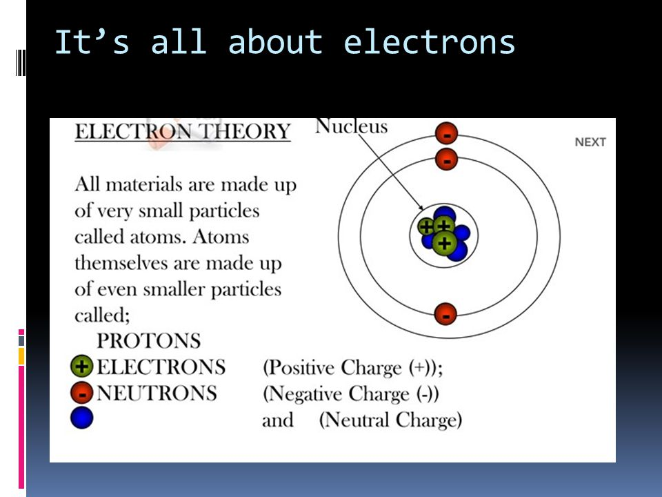 It's all about electrons