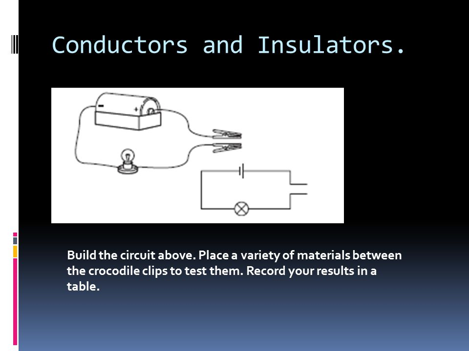 Conductors and Insulators Name of MaterialConductor or Insulator?