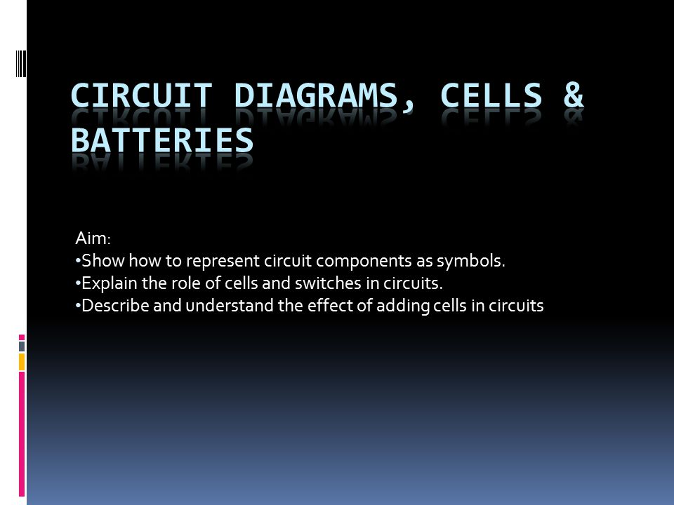 Aim: Show how to represent circuit components as symbols.