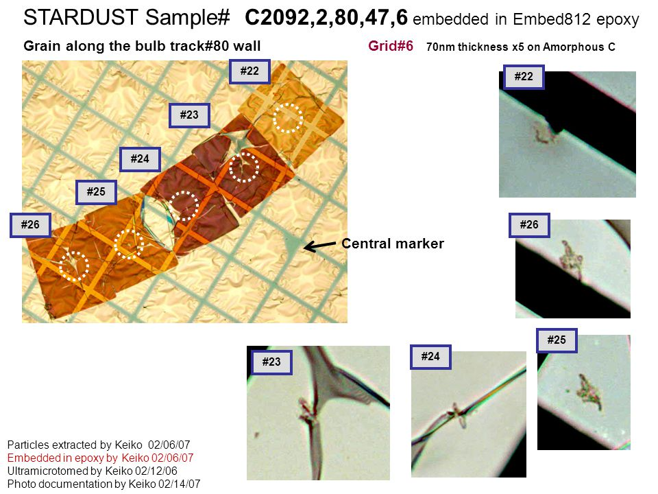 STARDUST Sample# C2126,2,68,2,1 embedded in cyanoacrylete STARDUST Sample# C2092,2,80,47,6 embedded in Embed812 epoxy Grain along the bulb track#80 wall Grid#6 70nm thickness x5 on Amorphous C Particles extracted by Keiko 02/06/07 Embedded in epoxy by Keiko 02/06/07 Ultramicrotomed by Keiko 02/12/06 Photo documentation by Keiko 02/14/07 #23 #26 #25 #24 #22 #23 #25 #22 #24 #26 Central marker