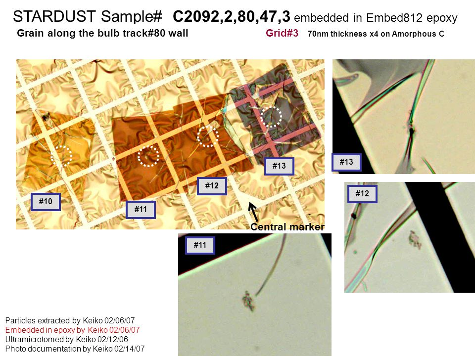 STARDUST Sample# C2126,2,68,2,1 embedded in cyanoacrylete STARDUST Sample# C2092,2,80,47,3 embedded in Embed812 epoxy Grain along the bulb track#80 wall Grid#3 70nm thickness x4 on Amorphous C Particles extracted by Keiko 02/06/07 Embedded in epoxy by Keiko 02/06/07 Ultramicrotomed by Keiko 02/12/06 Photo documentation by Keiko 02/14/07 #12 #10 #11 #13 #12 #11 #13 Central marker
