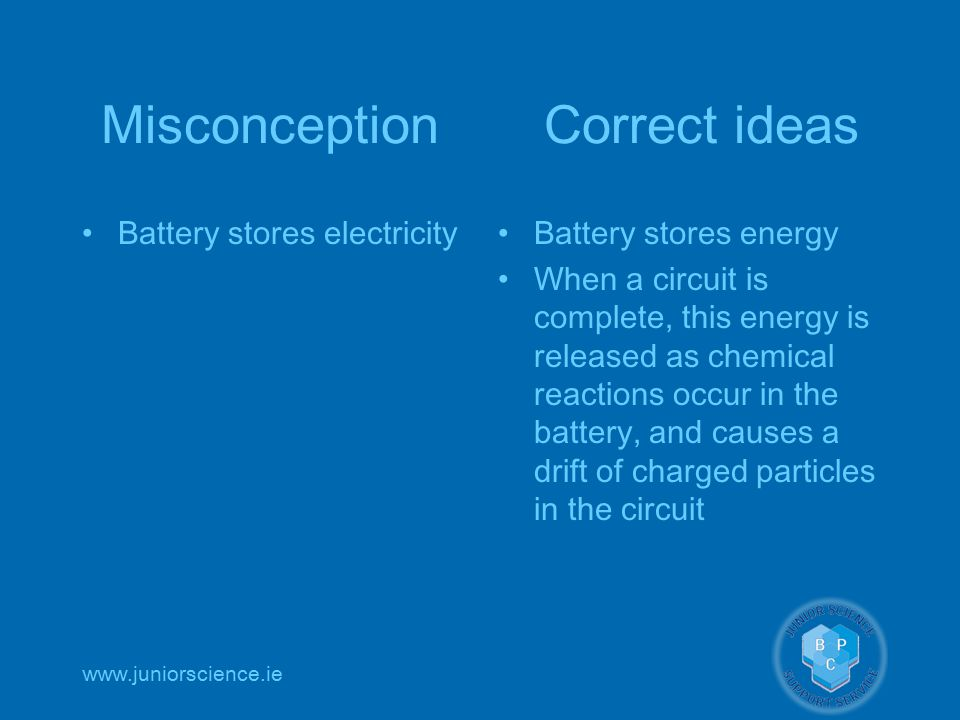 www.juniorscience.ie Misconception Correct ideas Battery stores electricityBattery stores energy When a circuit is complete, this energy is released as chemical reactions occur in the battery, and causes a drift of charged particles in the circuit