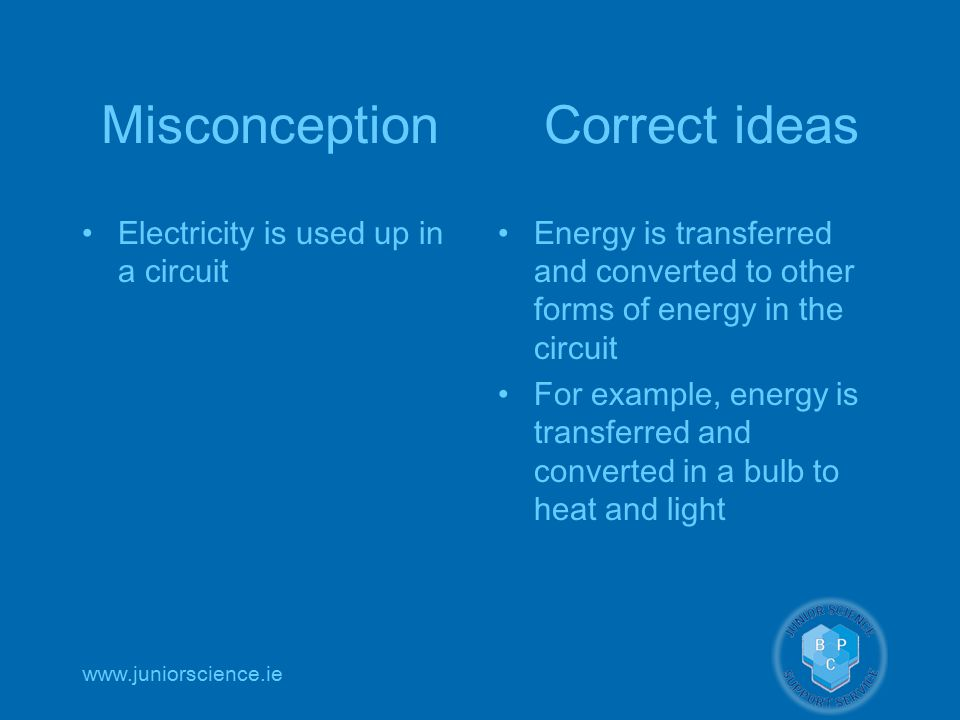 www.juniorscience.ie Misconception Correct ideas Electricity is used up in a circuit Energy is transferred and converted to other forms of energy in the circuit For example, energy is transferred and converted in a bulb to heat and light