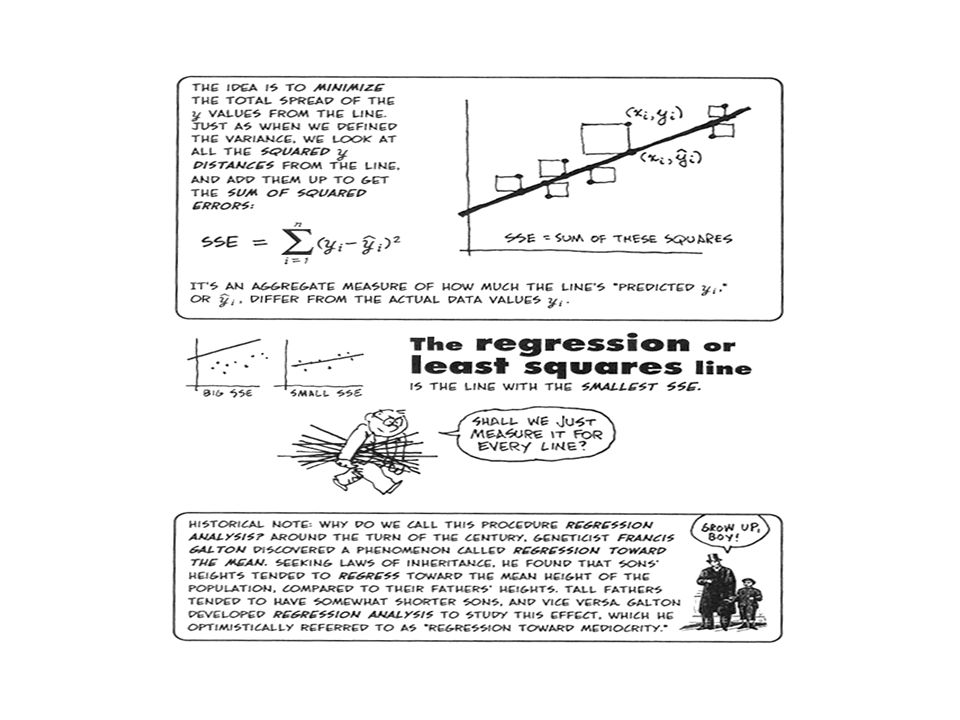 In regression we predict the y variable from the x.