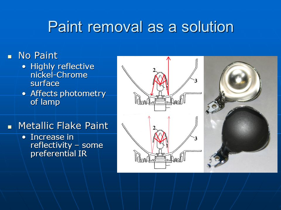 Paint removal as a solution No Paint No Paint Highly reflective nickel-Chrome surfaceHighly reflective nickel-Chrome surface Affects photometry of lampAffects photometry of lamp Metallic Flake Paint Metallic Flake Paint Increase in reflectivity – some preferential IRIncrease in reflectivity – some preferential IR