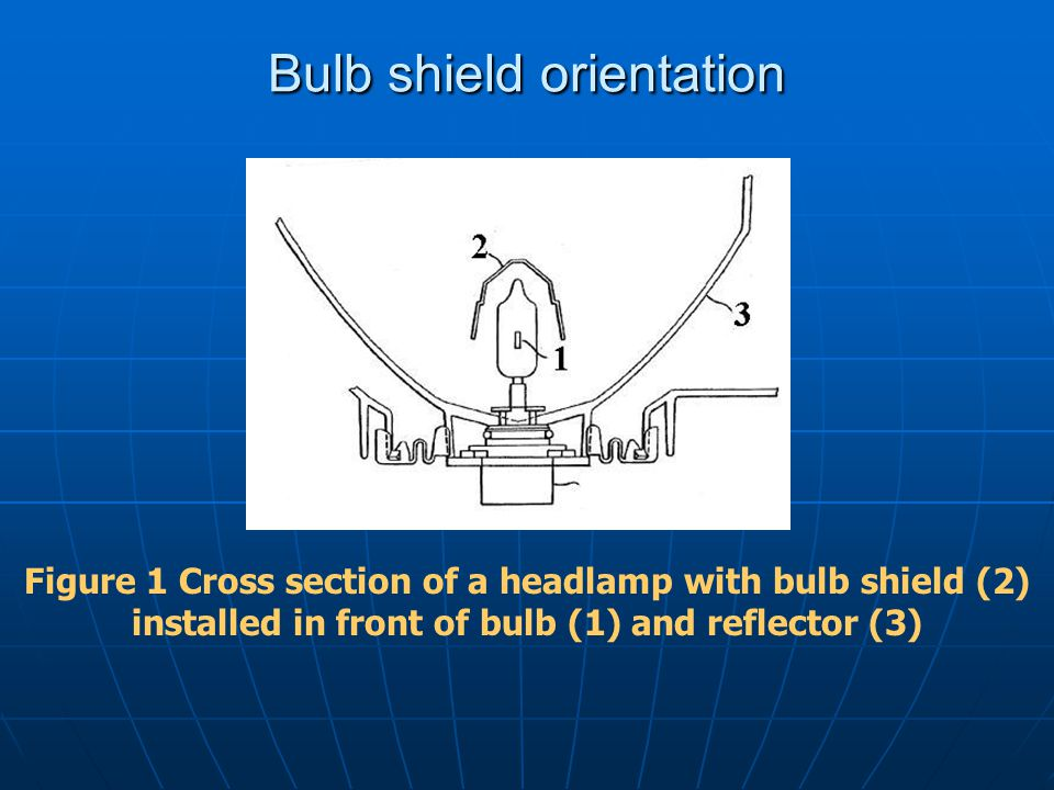 Bulb shield orientation Figure 1 Cross section of a headlamp with bulb shield (2) installed in front of bulb (1) and reflector (3)