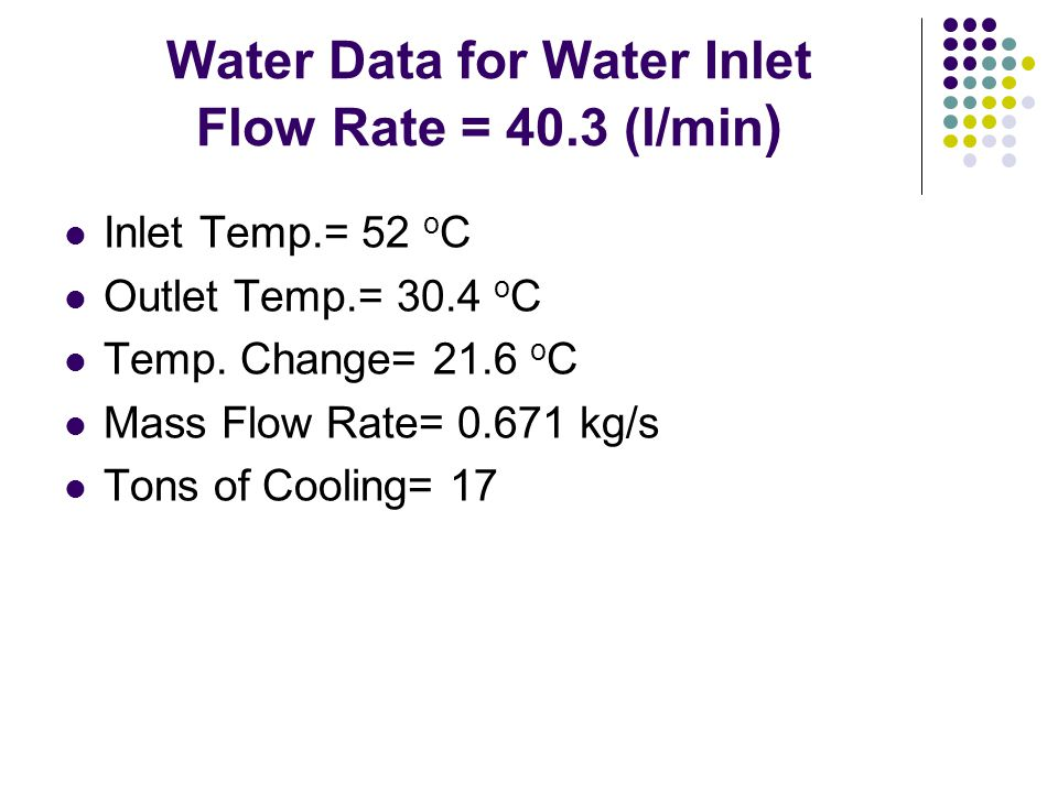 Water Data for Water Inlet Flow Rate = 40.3 (l/min ) Inlet Temp.= 52 o C Outlet Temp.= 30.4 o C Temp.