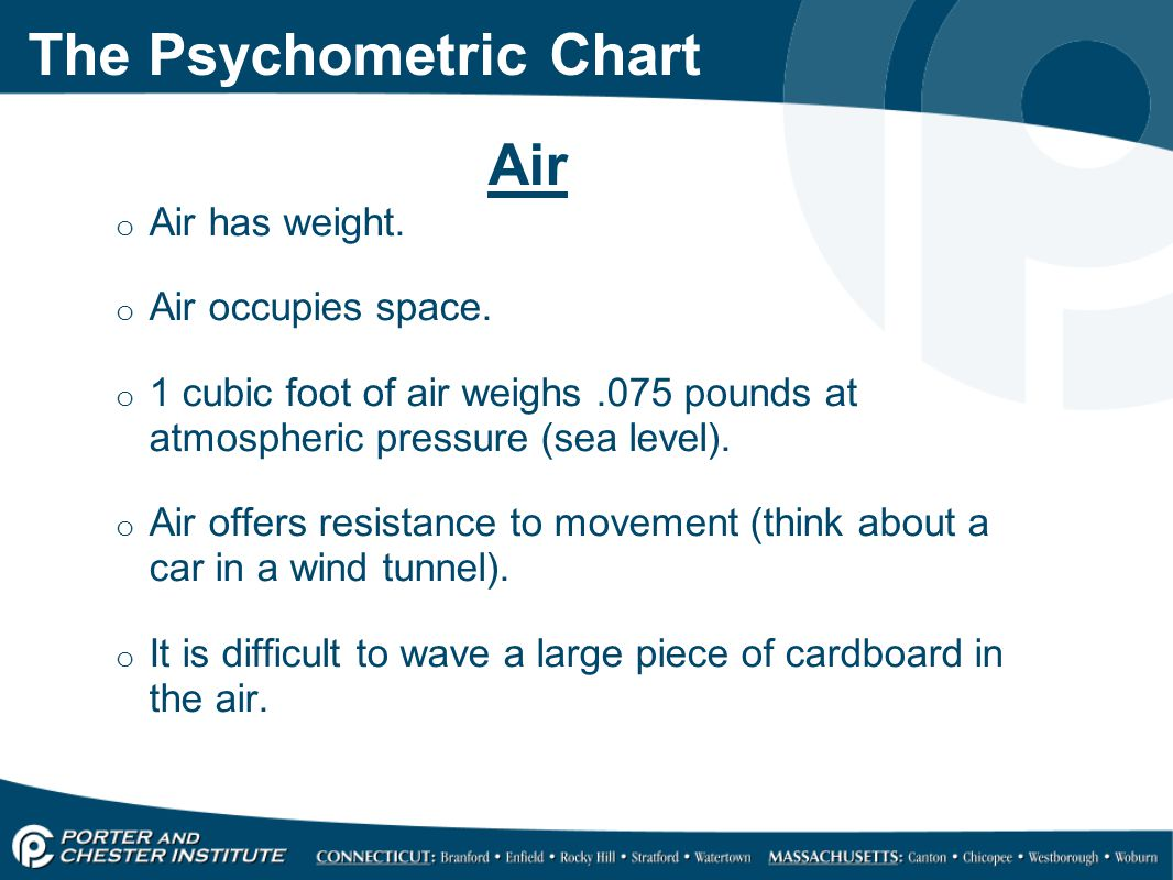 The Psychometric Chart Air o Air has weight.o Air occupies space.