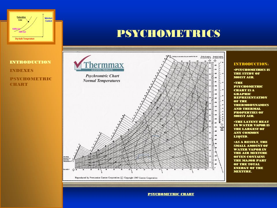 PSYCHOMETRICS INTRODUCTION INDEXES PSYCHOMETRIC CHART  HEATING & COOLING  HUMIDITY  DEW POINT TEMPERATURE  WET-BULB TEMPERATURE  EVAPORATIVE COOLING  OTHER USES PSYCHOMETRIC CHART SUMMARY