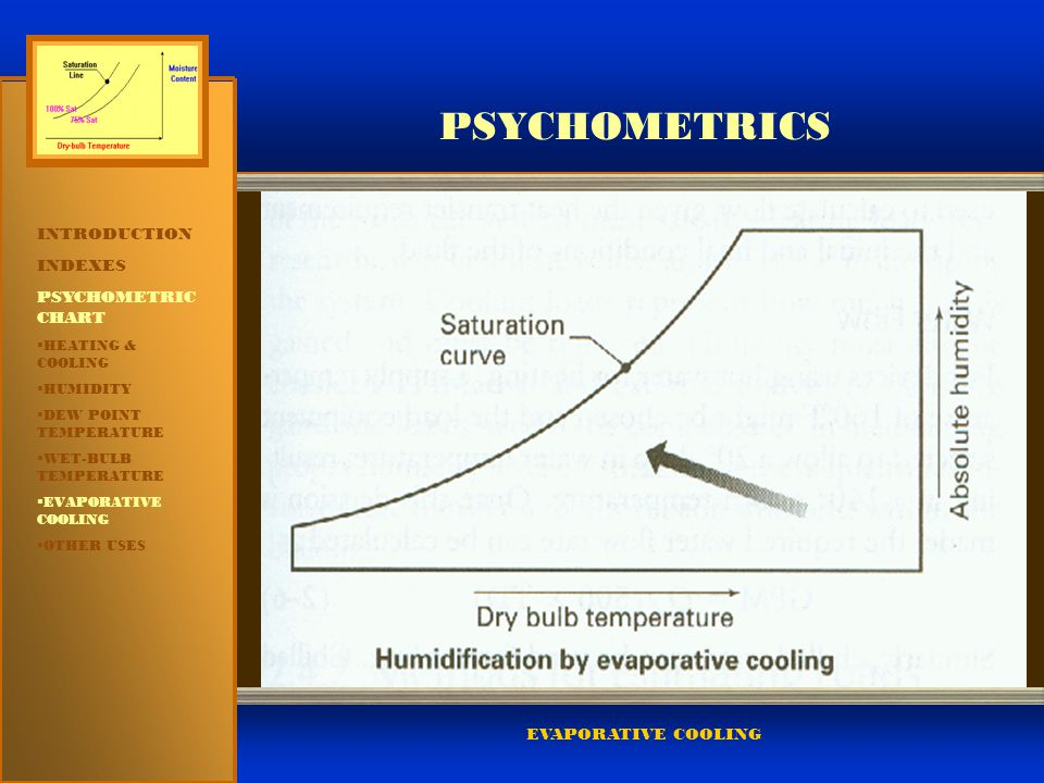 PSYCHOMETRICS INTRODUCTION INDEXES PSYCHOMETRIC CHART  HEATING & COOLING  HUMIDITY  DEW POINT TEMPERATURE  WET-BULB TEMPERATURE  EVAPORATIVE COOL