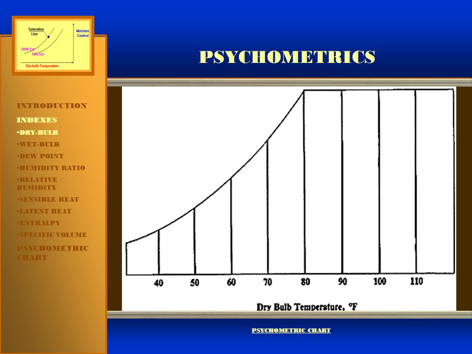 PSYCHOMETRICS INTRODUCTION INDEXES PSYCHOMETRIC CHART  HEATING & COOLING  HUMIDITY  DEW POINT TEMPERATURE  WET-BULB TEMPERATURE  EVAPORATIVE COOLING  OTHER USES DETERMINING DEW POINT & WET-BULB TEMPERATURE