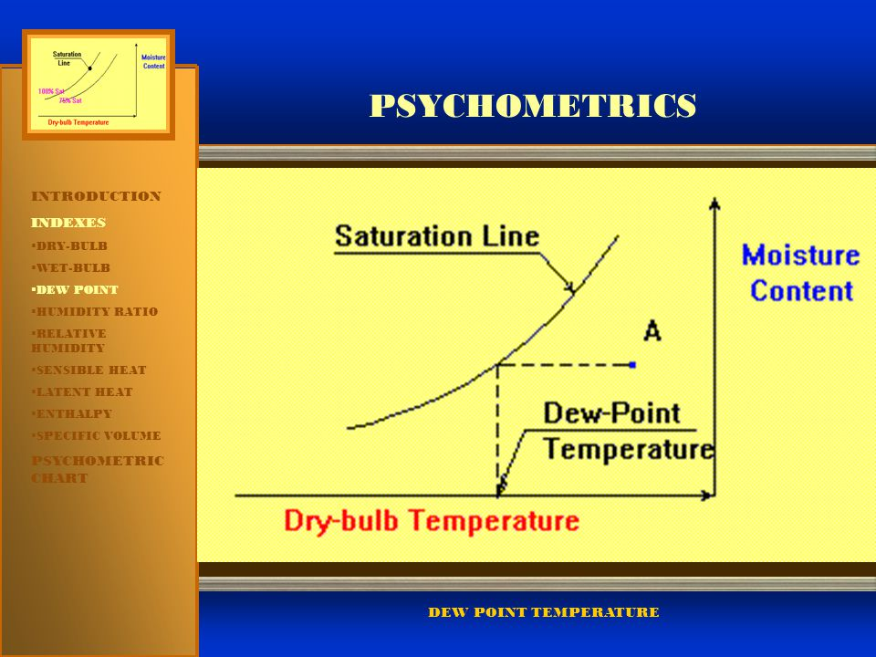 PSYCHOMETRICS INTRODUCTION INDEXES PSYCHOMETRIC CHART  HEATING & COOLING  HUMIDITY  DEW POINT TEMPERATURE  WET-BULB TEMPERATURE  EVAPORATIVE COOLING  OTHER USES PASSIVE COOLING........