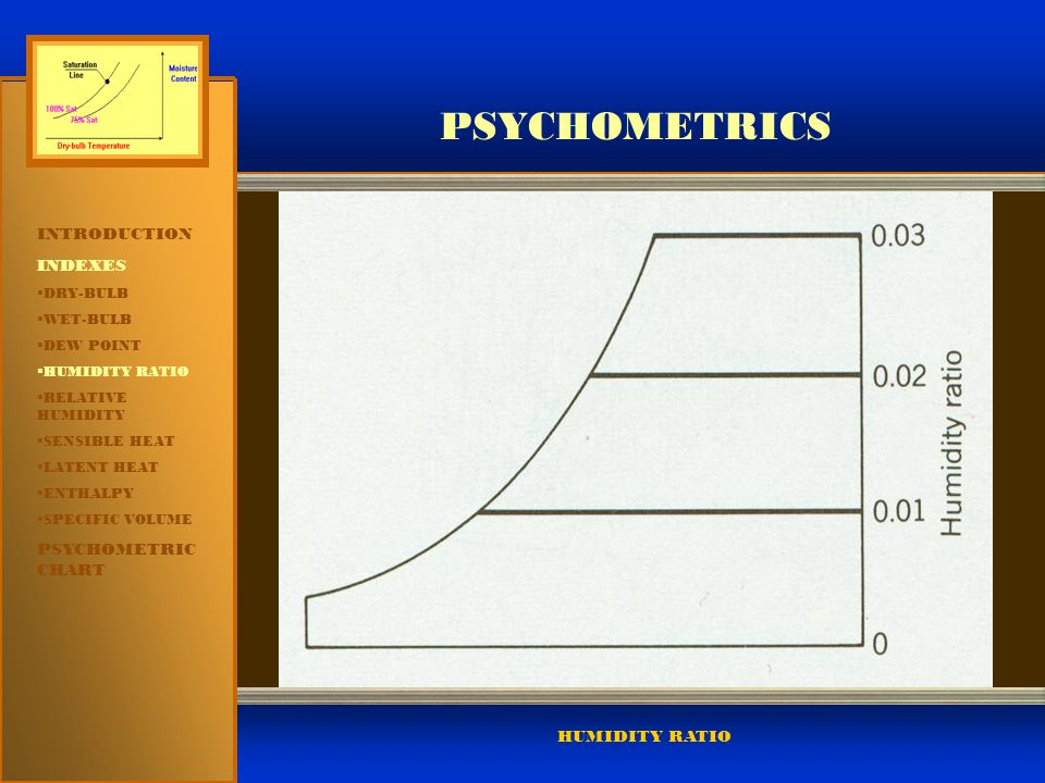 PSYCHOMETRICS INTRODUCTION INDEXES PSYCHOMETRIC CHART  HEATING & COOLING  HUMIDITY  DEW POINT TEMPERATURE  WET-BULB TEMPERATURE  EVAPORATIVE COOLING  OTHER USES COOLING
