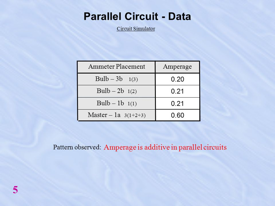 Parallel Circuit – Obtaining Amperage Data 3 Bulb - 3b Bulb - 2b Bulb - 1b Master - 1b
